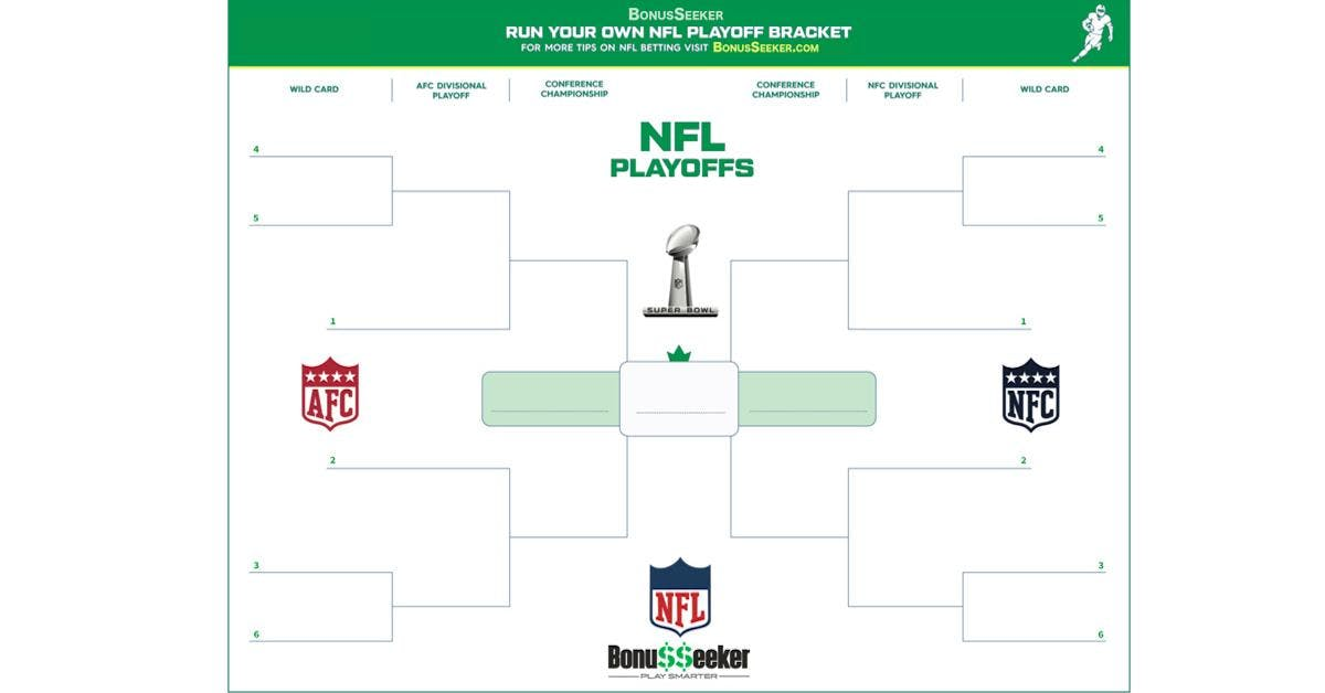 Nfl Playoff Bracket 2021 Template Gambling Contest